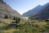 Долина реки Аккол